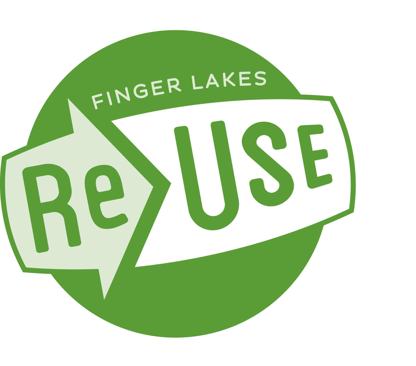 Finger Lakes ReUse