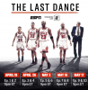 Image of the last dance ESPN documentary